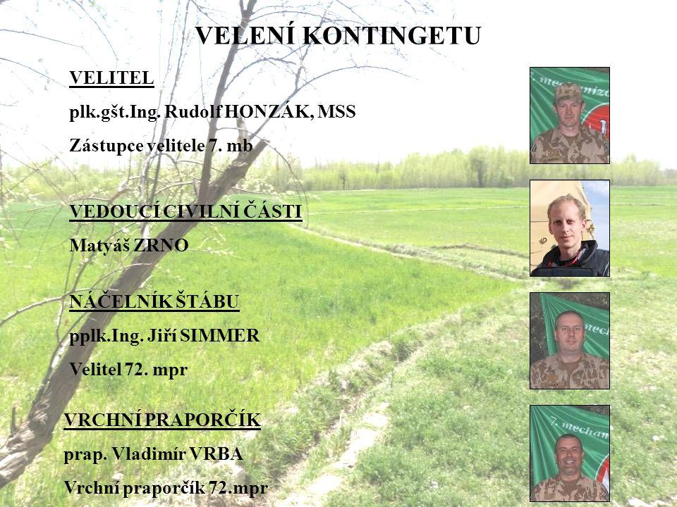 VELENÍ KONTINGETU VELITEL plk.gšt.Ing. Rudolf HONZÁK, MSS
