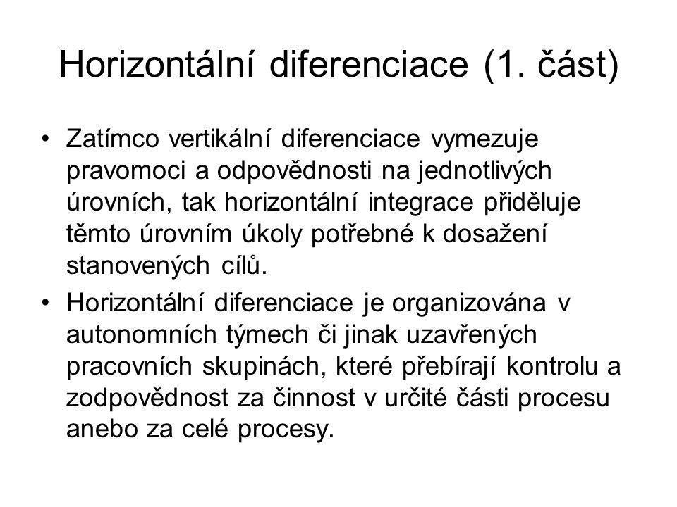 Horizontální diferenciace (1. část)
