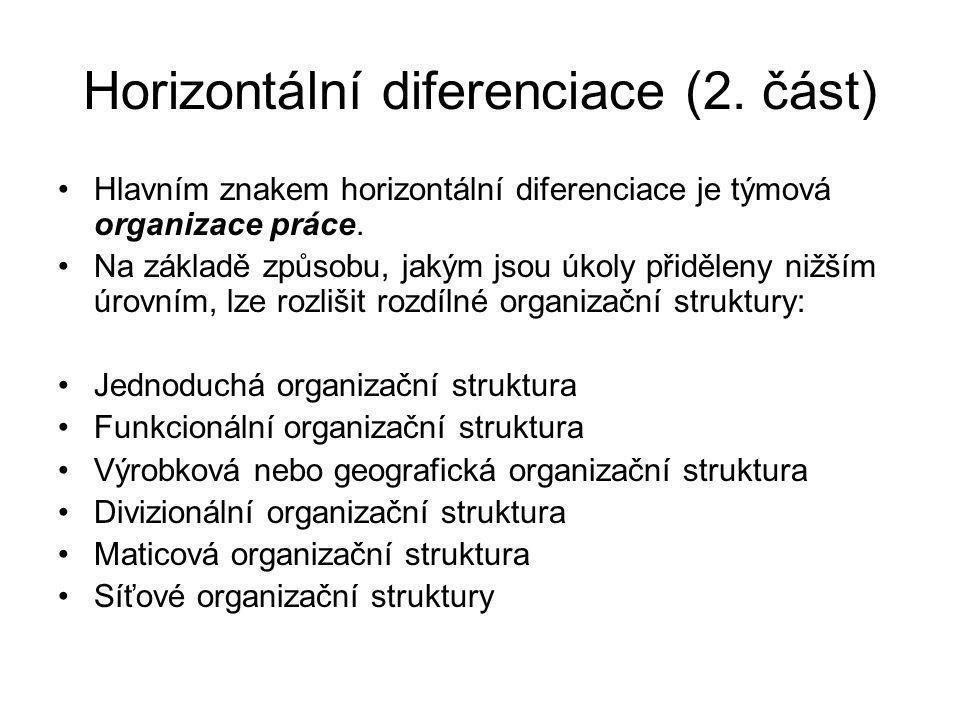 Horizontální diferenciace (2. část)