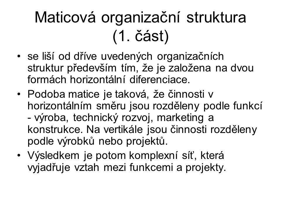 Maticová organizační struktura (1. část)