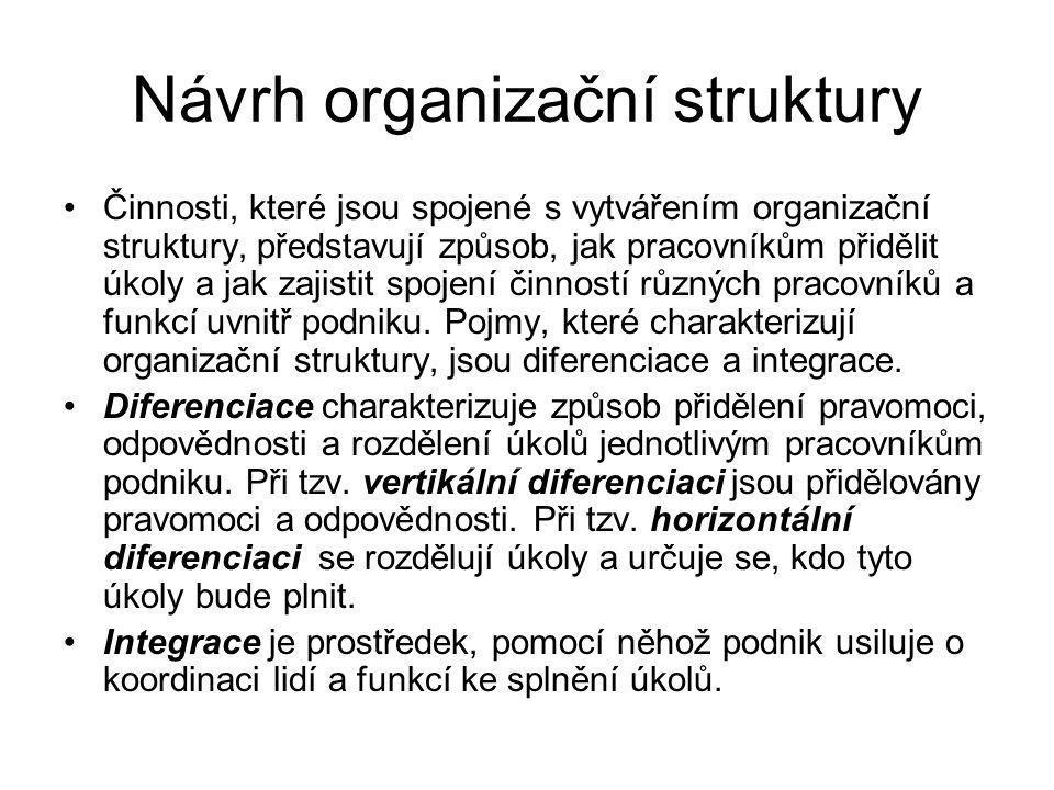 Návrh organizační struktury