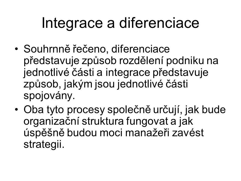 Integrace a diferenciace