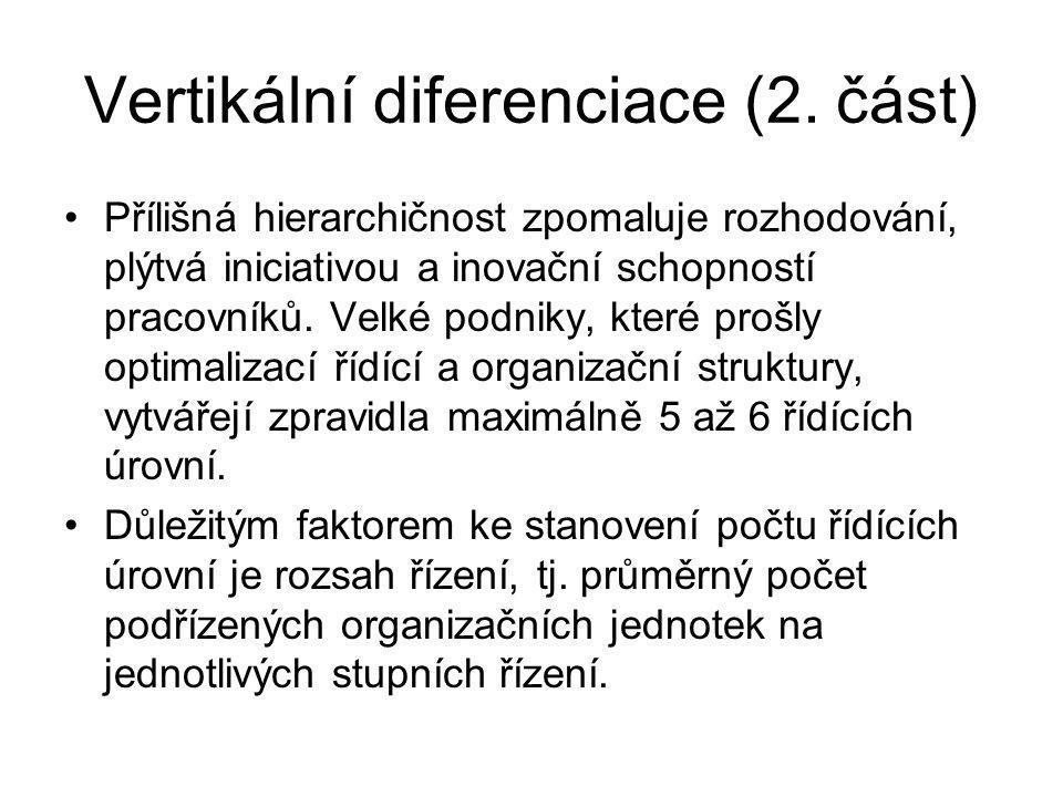 Vertikální diferenciace (2. část)