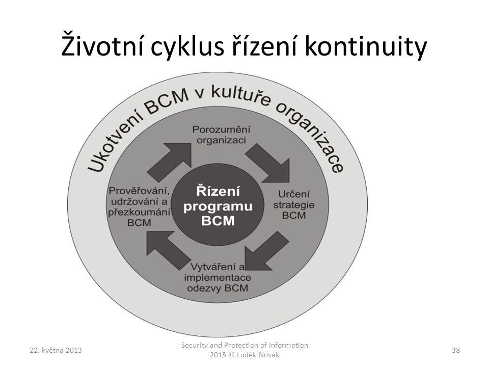 Životní cyklus řízení kontinuity
