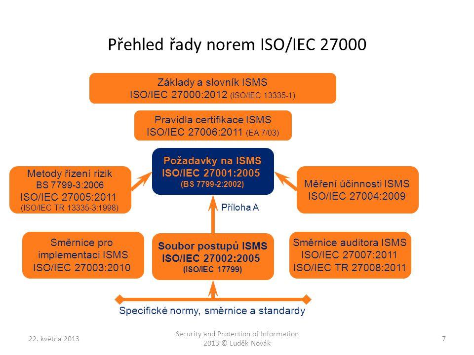 Přehled řady norem ISO/IEC 27000