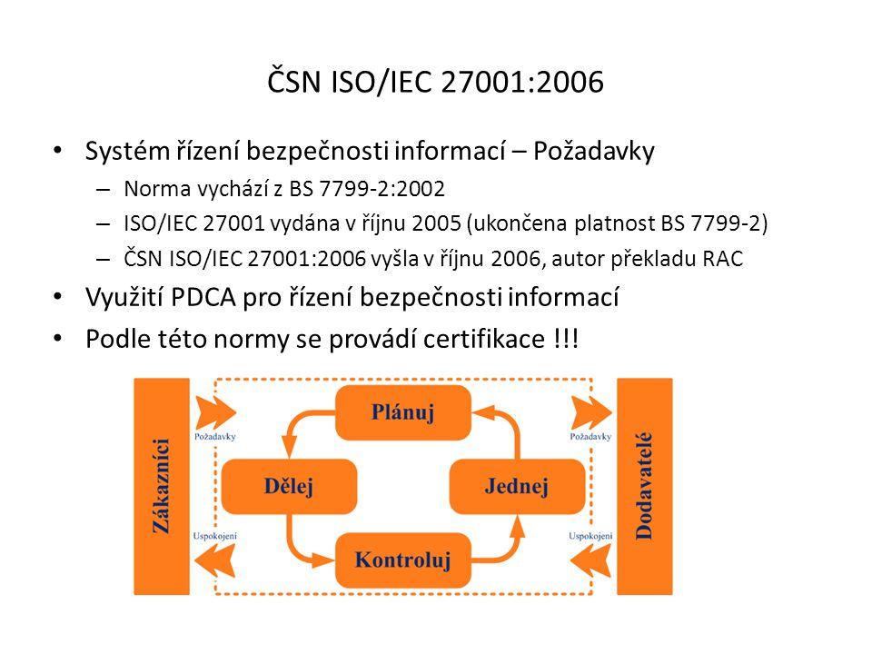 Úvod do řízení bezpečnosti informací