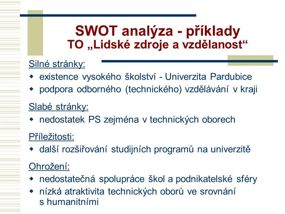 """SWOT analýza - příklady TO """"Lidské zdroje a vzdělanost"""