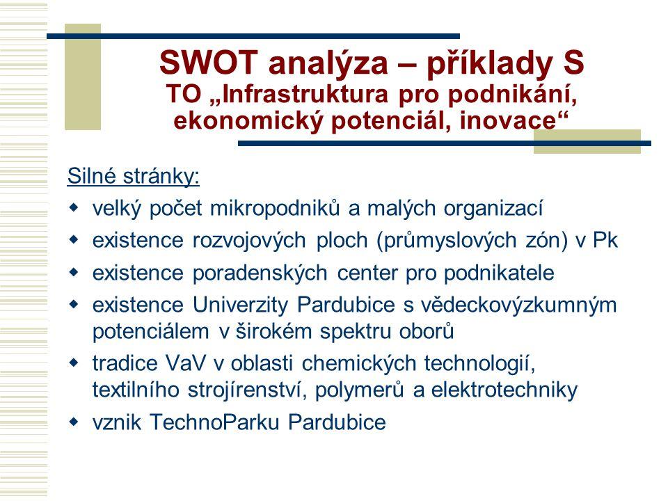 """SWOT analýza – příklady S TO """"Infrastruktura pro podnikání, ekonomický potenciál, inovace"""
