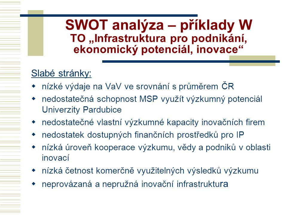 """SWOT analýza – příklady W TO """"Infrastruktura pro podnikání, ekonomický potenciál, inovace"""