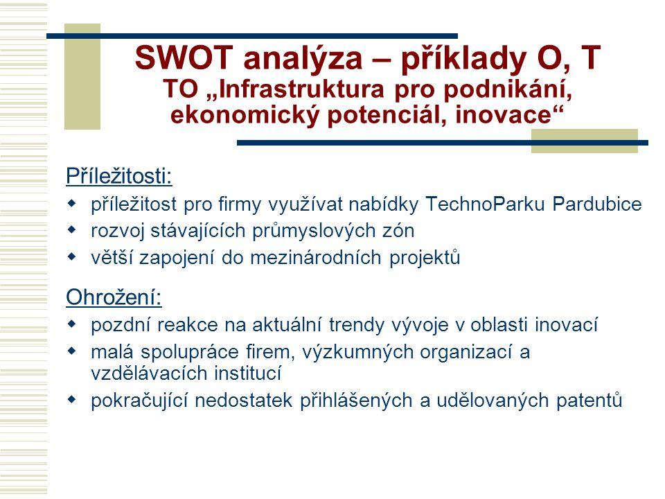 """SWOT analýza – příklady O, T TO """"Infrastruktura pro podnikání, ekonomický potenciál, inovace"""