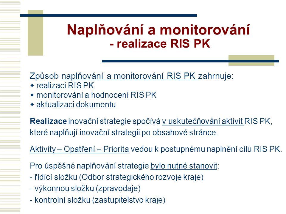 Naplňování a monitorování - realizace RIS PK