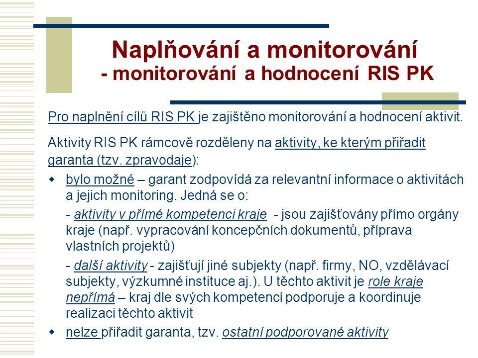 Naplňování a monitorování - monitorování a hodnocení RIS PK