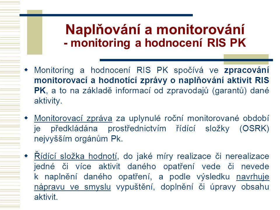 Naplňování a monitorování - monitoring a hodnocení RIS PK