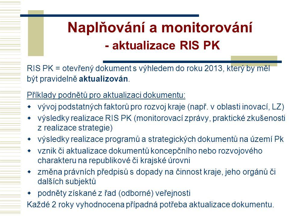 Naplňování a monitorování - aktualizace RIS PK