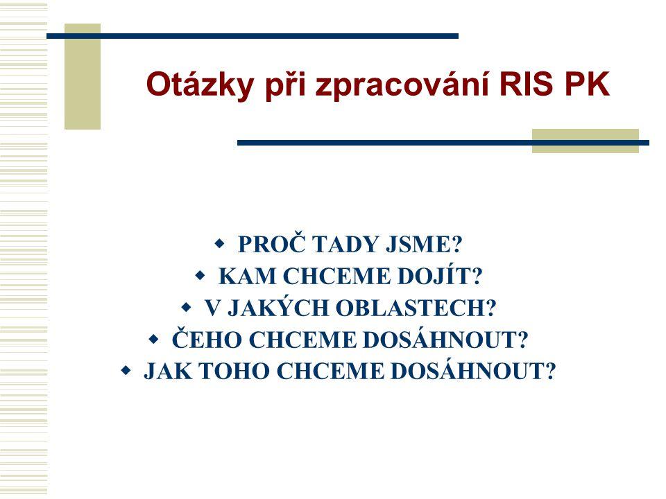 Otázky při zpracování RIS PK