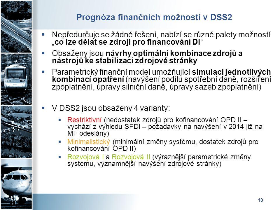 Prognóza finančních možností v DSS2