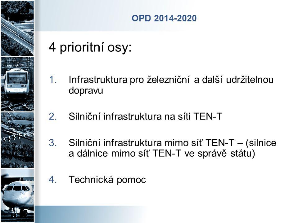 OPD 2014-2020 4 prioritní osy: Infrastruktura pro železniční a další udržitelnou dopravu. Silniční infrastruktura na síti TEN-T.
