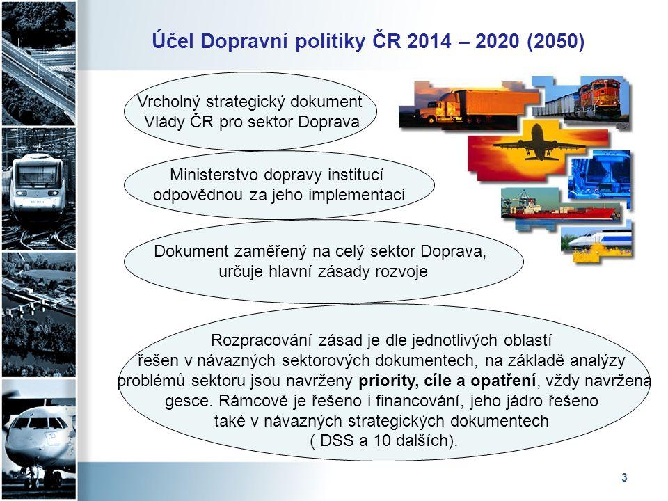 Účel Dopravní politiky ČR 2014 – 2020 (2050)