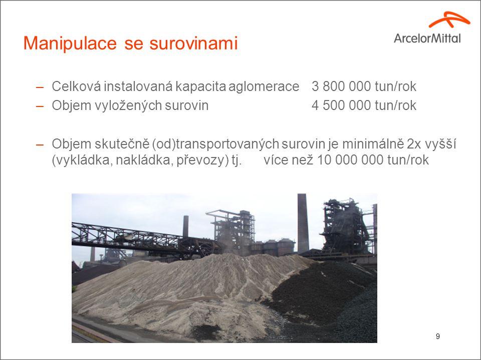 Zařízení pro vykládku surovin