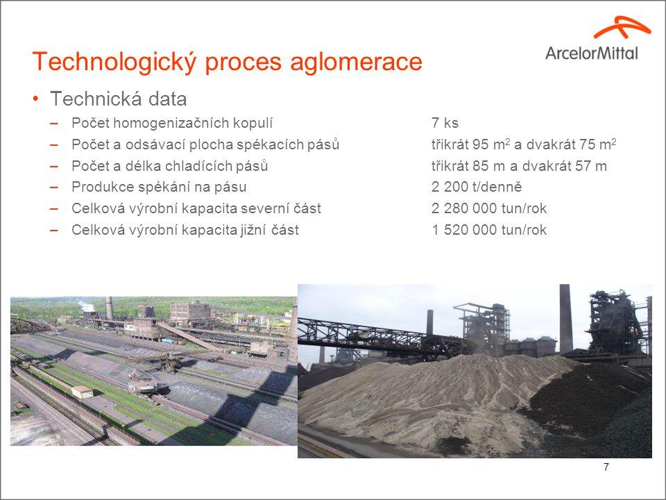 Aglomerace připravuje vsázku pro výrobu aglomerátu i pro výrobu surového železa