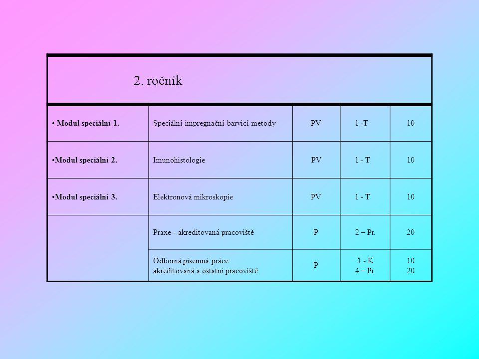 2. ročník Modul speciální 1. Speciální impregnační barvicí metody. PV. 1 -T. 10. Modul speciální 2.