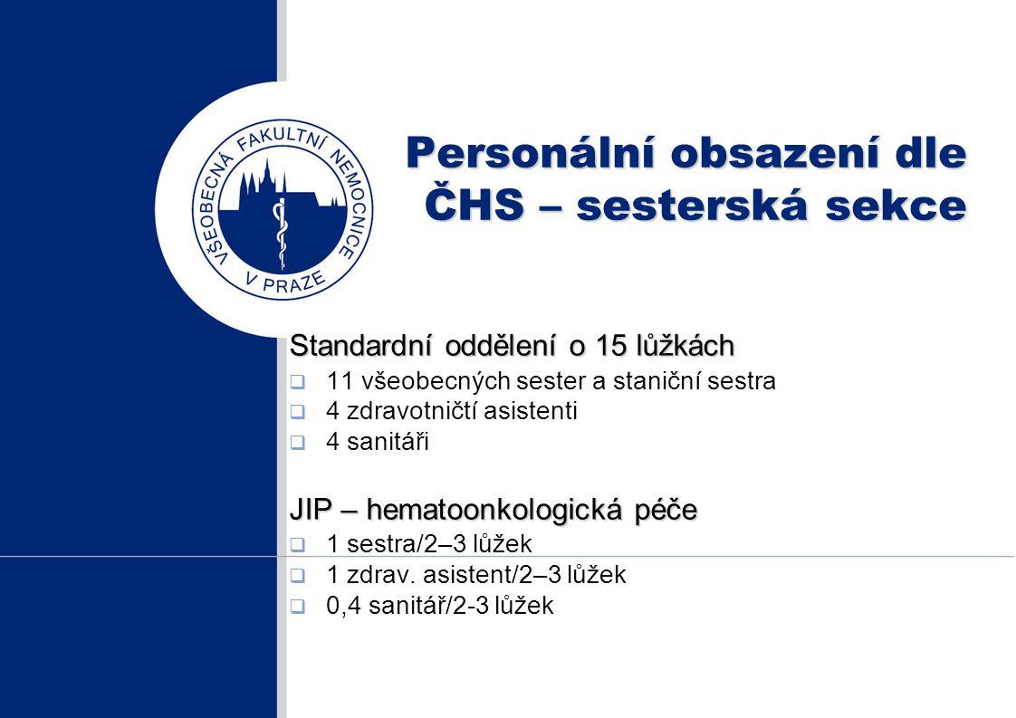 Personální obsazení dle ČHS – sesterská sekce
