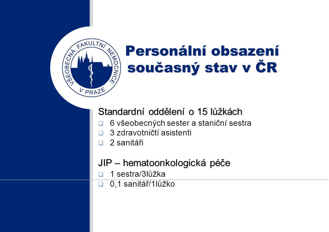 Personální obsazení současný stav v ČR