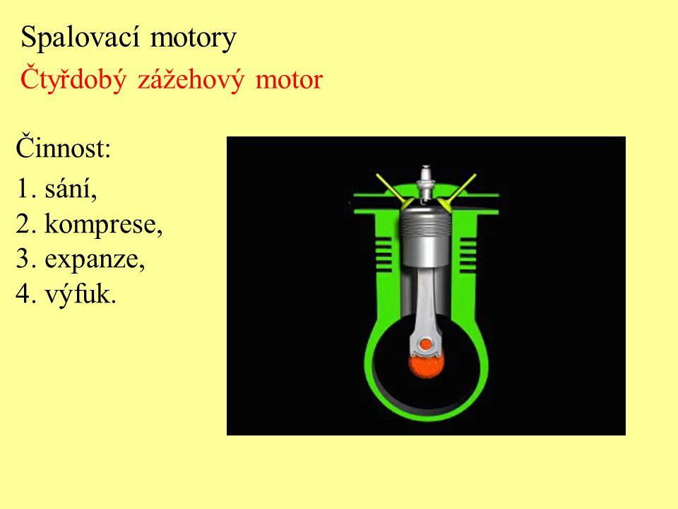 Spalovací motory Čtyřdobý zážehový motor Činnost: 1. sání,