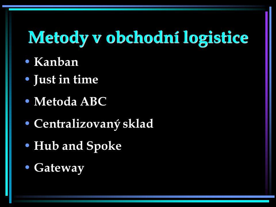 Metody v obchodní logistice