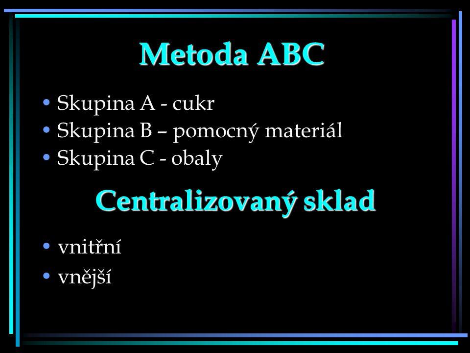 Metoda ABC Centralizovaný sklad Skupina A - cukr