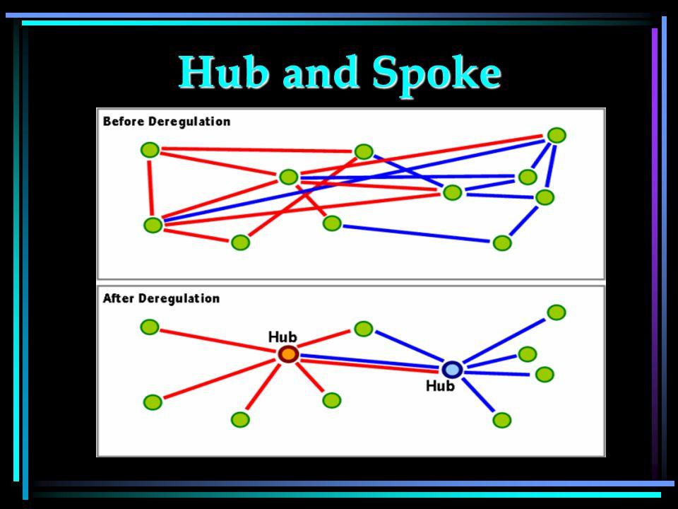 Hub and Spoke