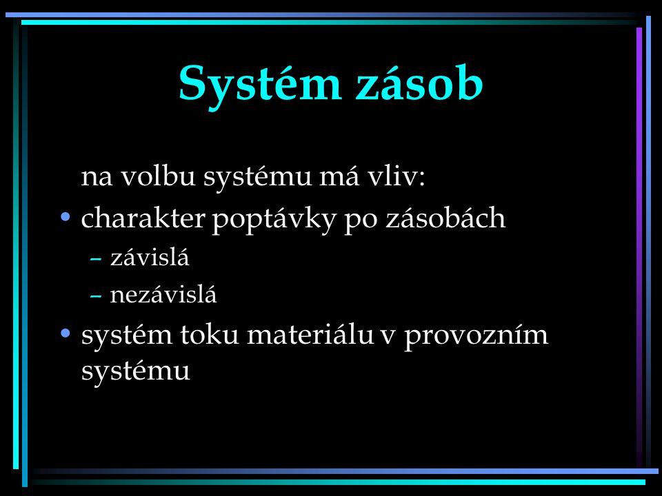 Systém zásob na volbu systému má vliv: charakter poptávky po zásobách