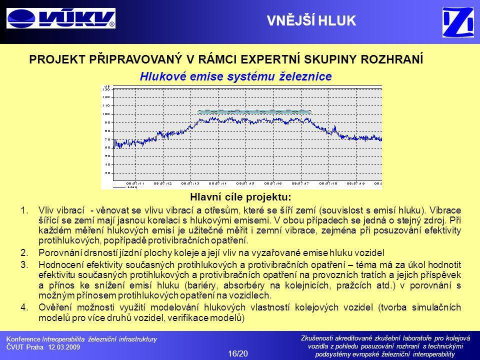 Hlukové emise systému železnice