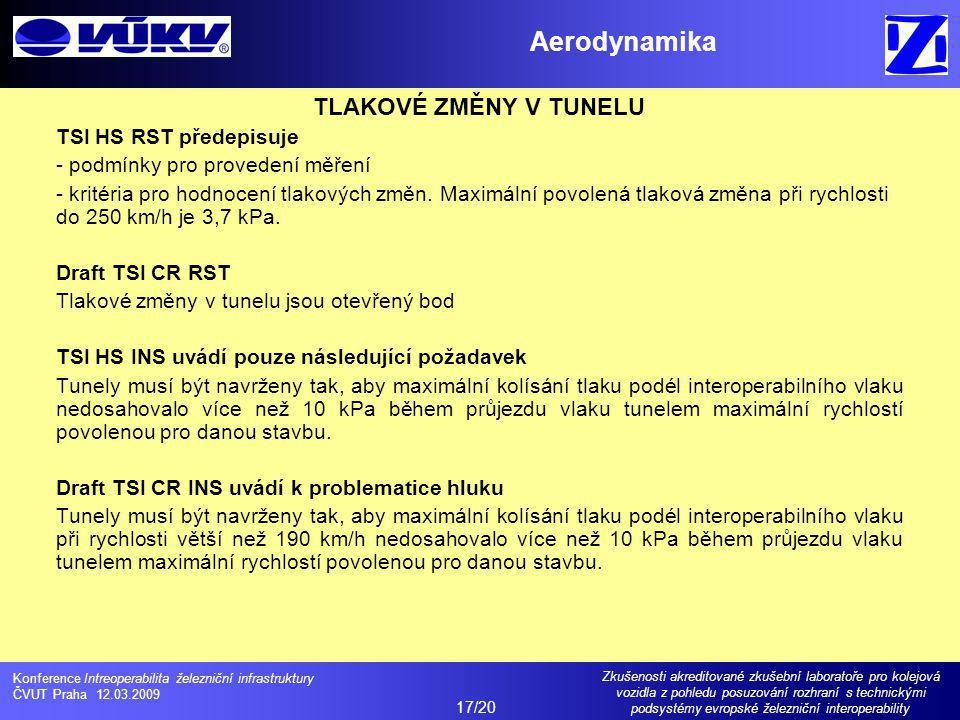 Aerodynamika TLAKOVÉ ZMĚNY V TUNELU TSI HS RST předepisuje