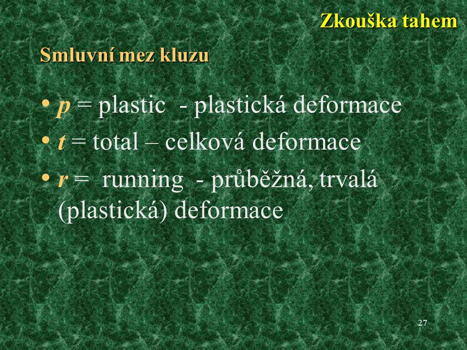 p = plastic - plastická deformace t = total – celková deformace