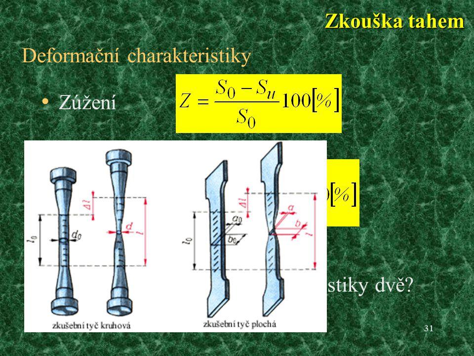 Deformační charakteristiky