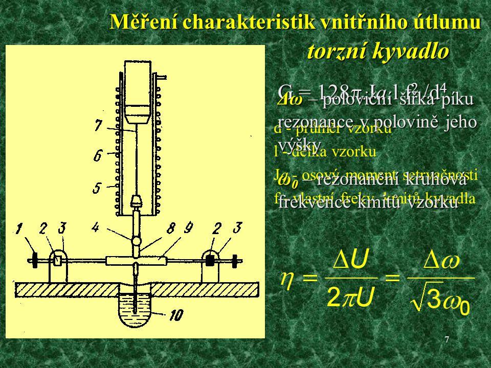 torzní kyvadlo Měření charakteristik vnitřního útlumu