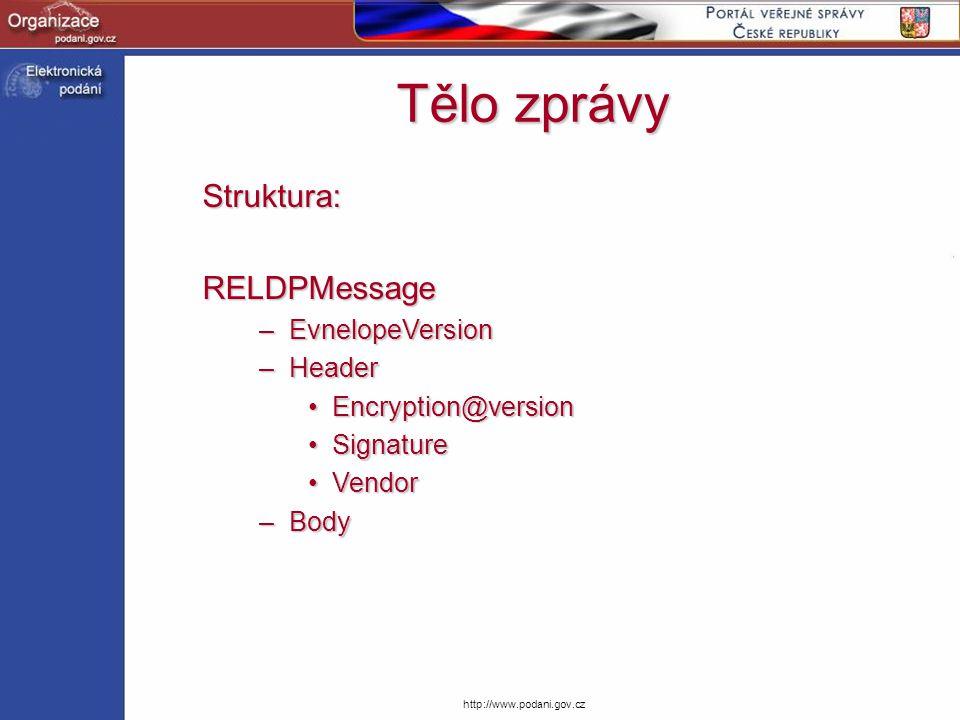 Tělo zprávy Struktura: RELDPMessage EvnelopeVersion Header