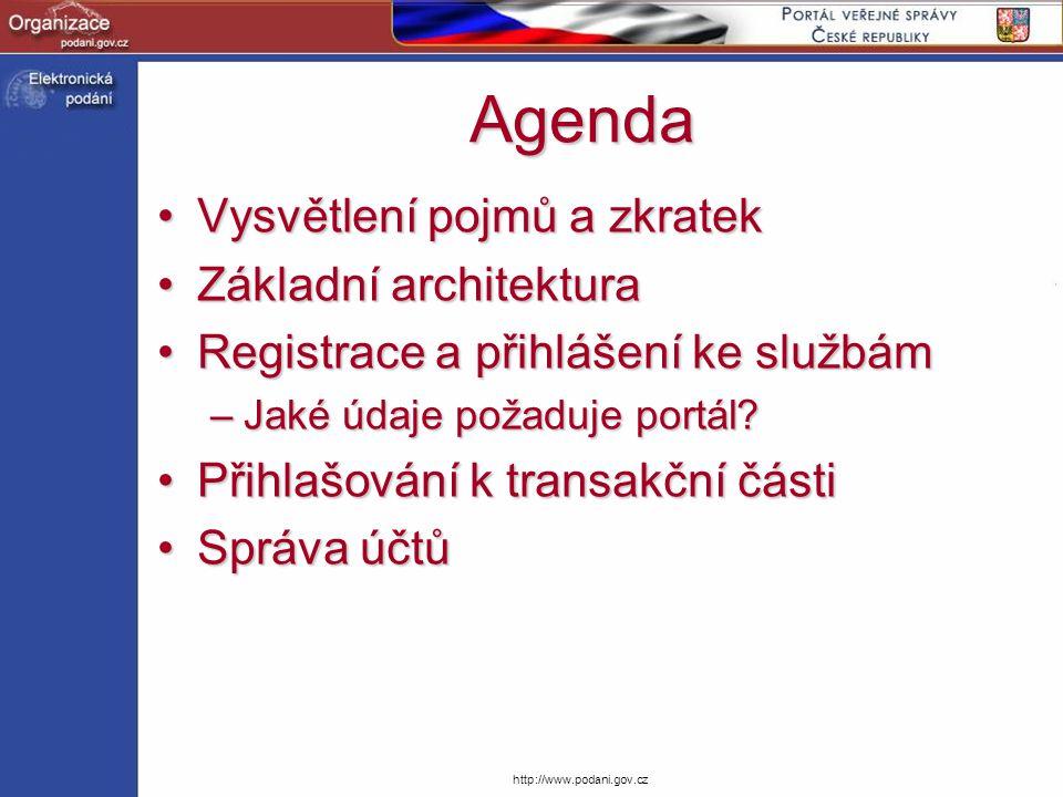 Agenda Vysvětlení pojmů a zkratek Základní architektura