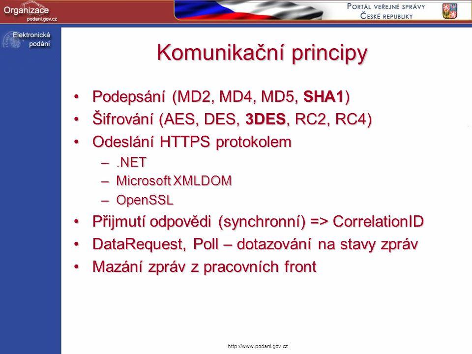 Komunikační principy Podepsání (MD2, MD4, MD5, SHA1)