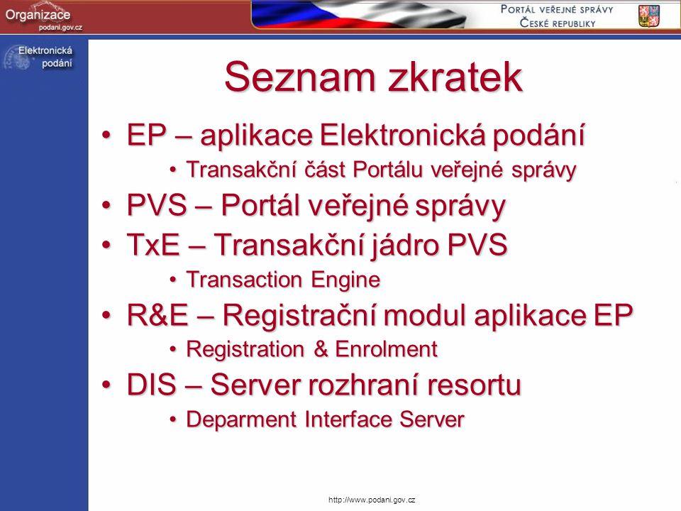 Seznam zkratek EP – aplikace Elektronická podání