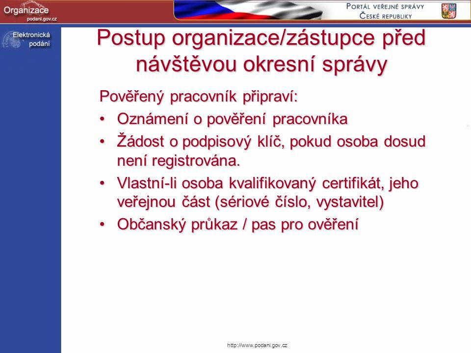 Postup organizace/zástupce před návštěvou okresní správy