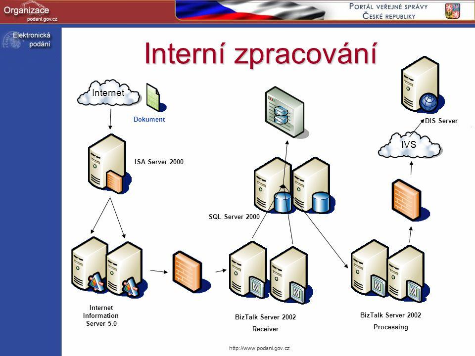 Internet Information Server 5.0