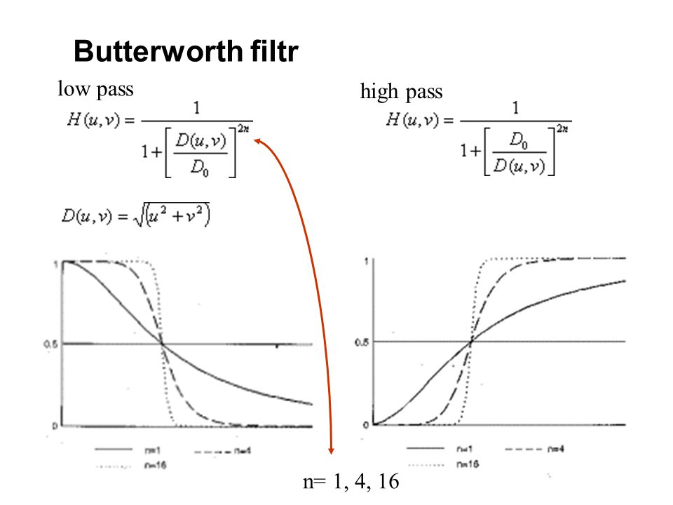 Butterworth filtr low pass high pass n= 1, 4, 16