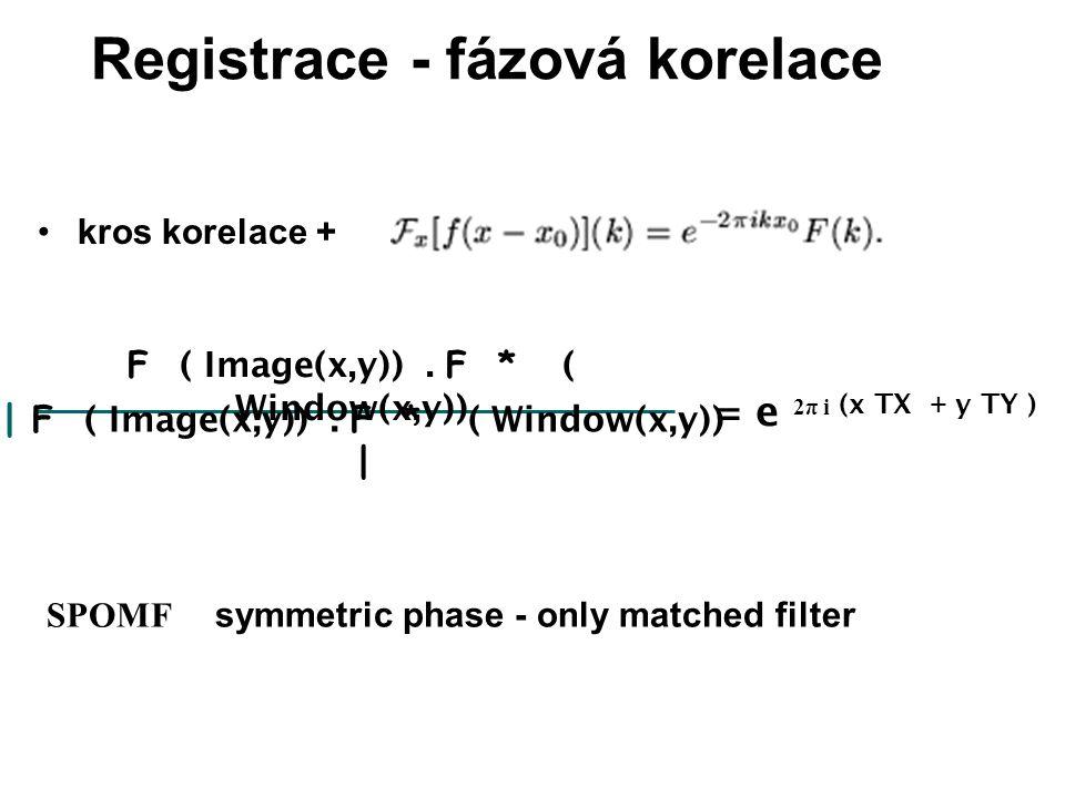 Registrace - fázová korelace