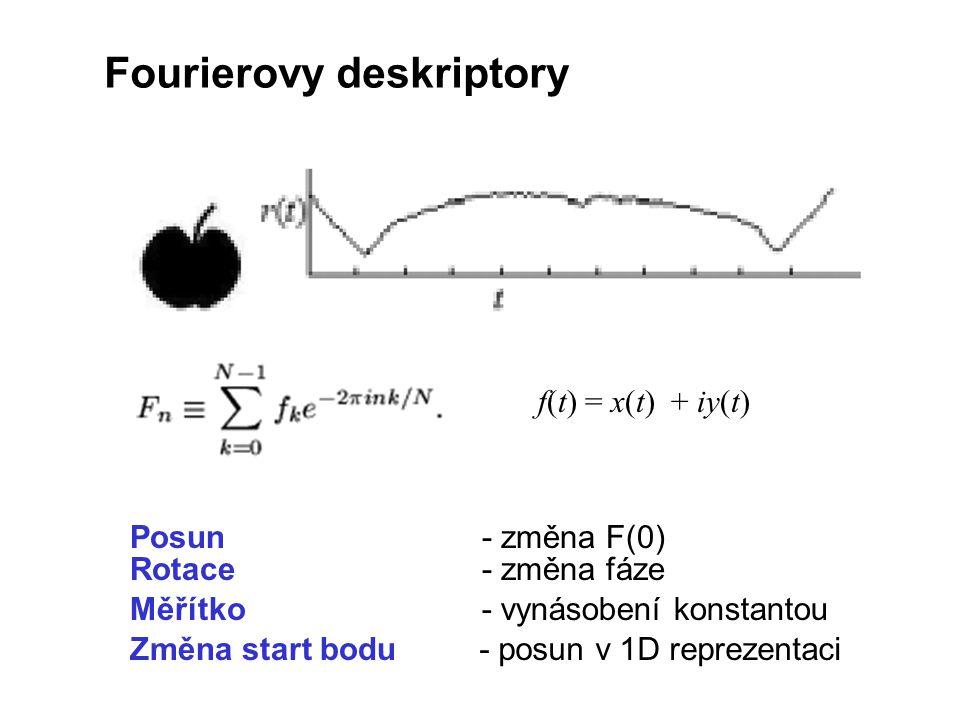Fourierovy deskriptory