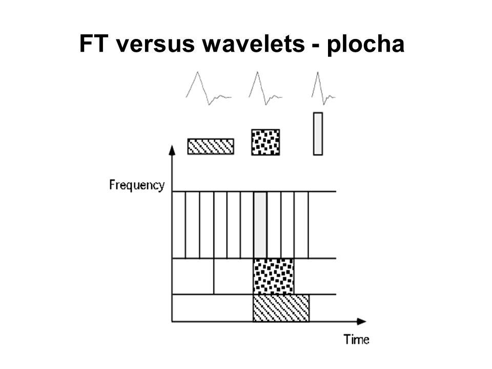 FT versus wavelets - plocha