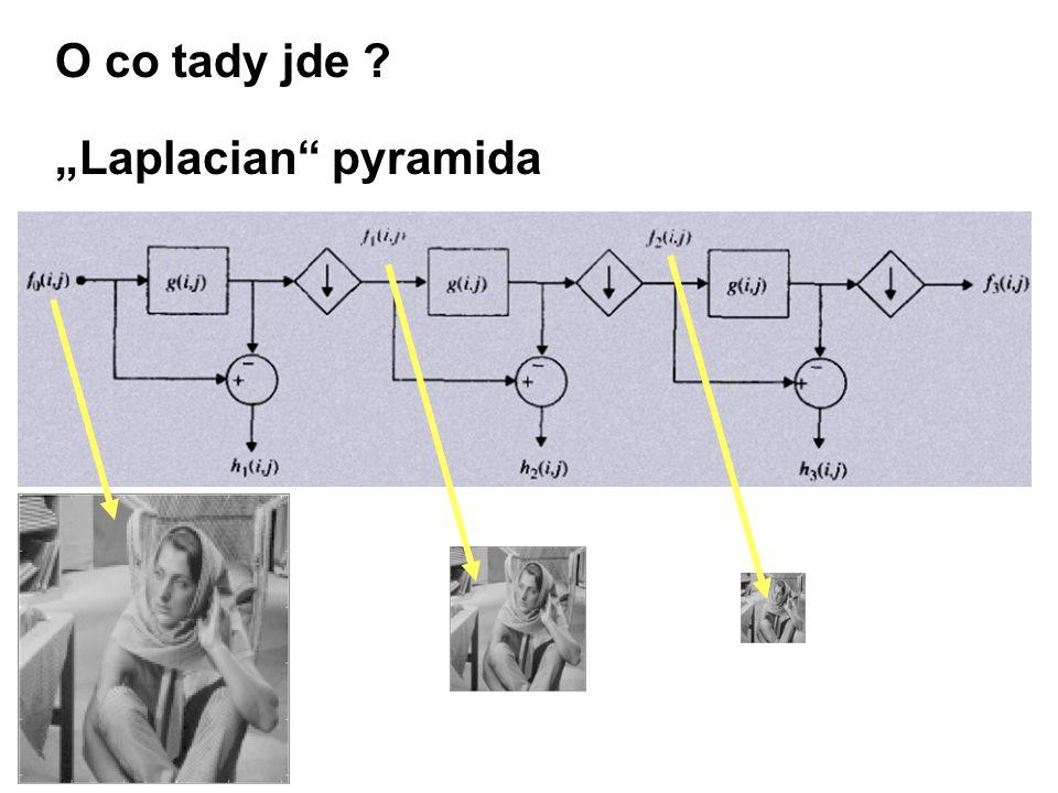 """O co tady jde """"Laplacian pyramida"""