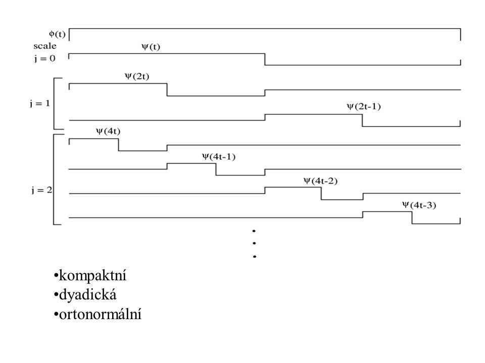 kompaktní dyadická ortonormální