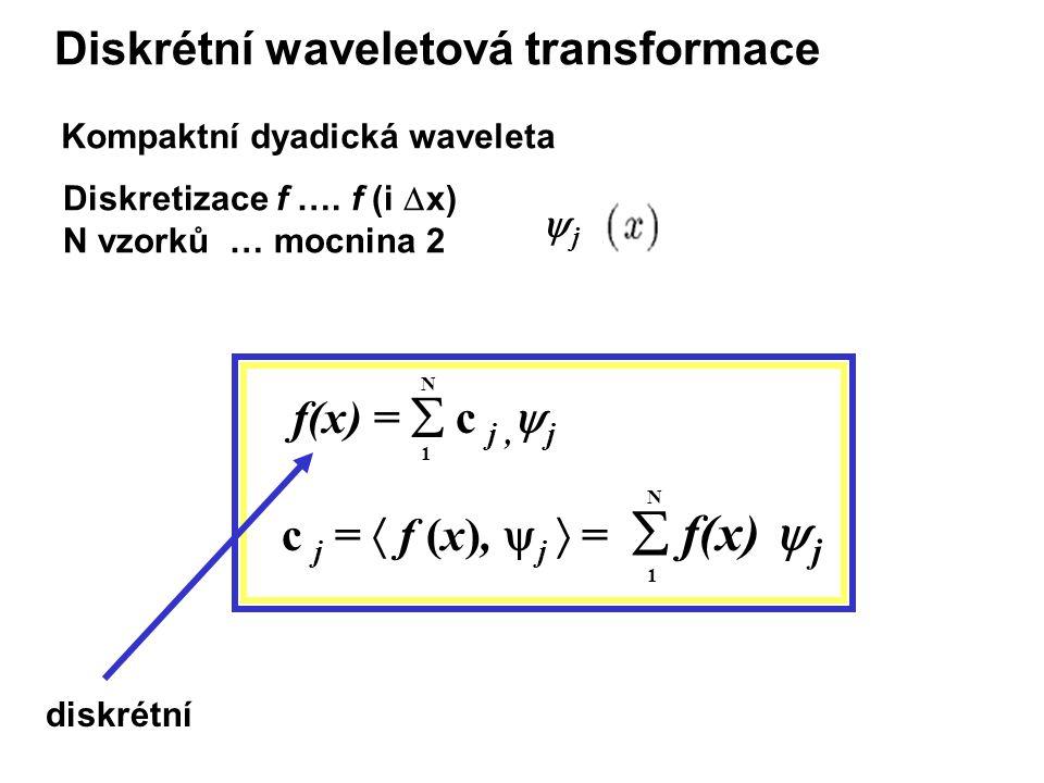 Diskrétní waveletová transformace